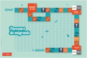 jeu_migrants