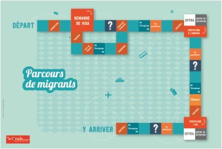 Parcours de migrants de La Cimade