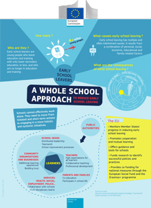 European Toolkit for Schools