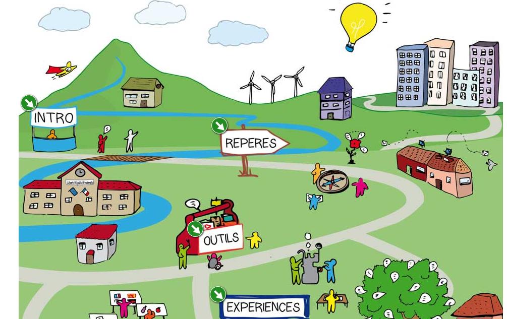 Cette plate-forme de l'enseignement agricole propose des repères théoriques sur des notions clés. Elle décline son contenu en différentes thématiques (citoyenneté et nature, citoyenneté et égalité des chances, citoyenneté et médias) et réunit des outils ainsi que des expériences de terrain.